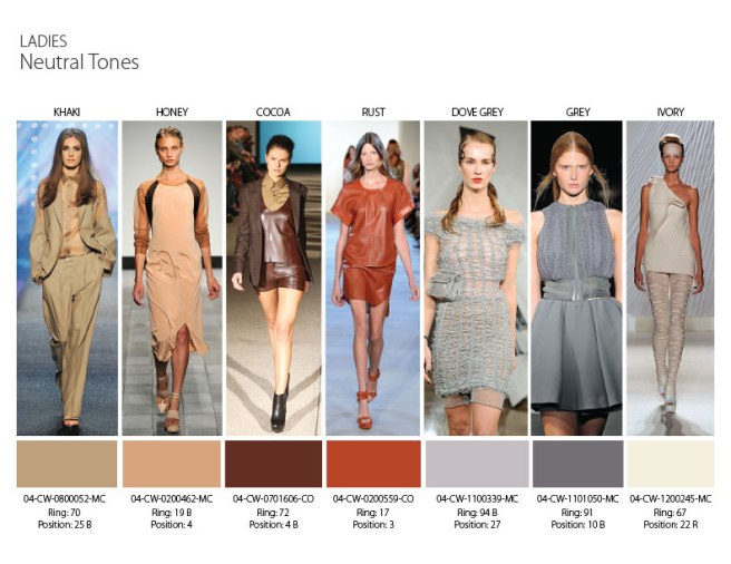 Neutral tones - colour trends for Spring Summer 2014